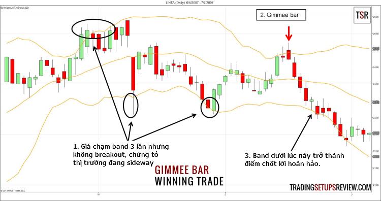 Gimmee-Bar-Winning-Trade-750x396.