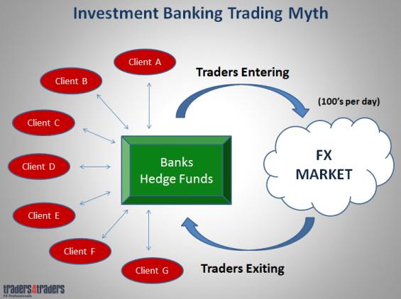 hay-vut-het-cac-indicator-di-va-trade-theo-phuong-phap-cua-bank-trader-de-tao-loi-nhuan-on-dinh1.