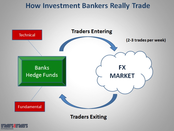 hay-vut-het-cac-indicator-di-va-trade-theo-phuong-phap-cua-bank-trader-de-tao-loi-nhuan-on-dinh2.