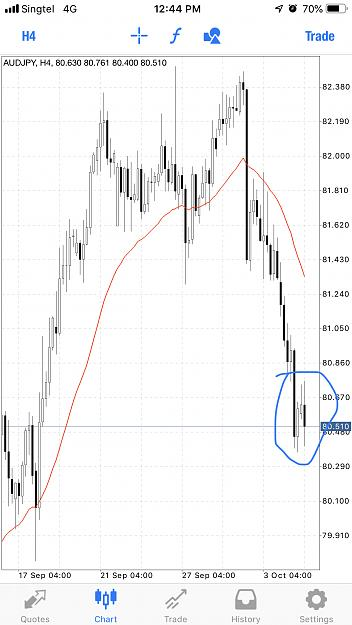 he-thong-engulfing-traderviet1.