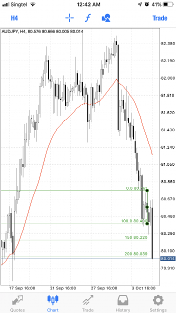 he-thong-engulfing-traderviet6.