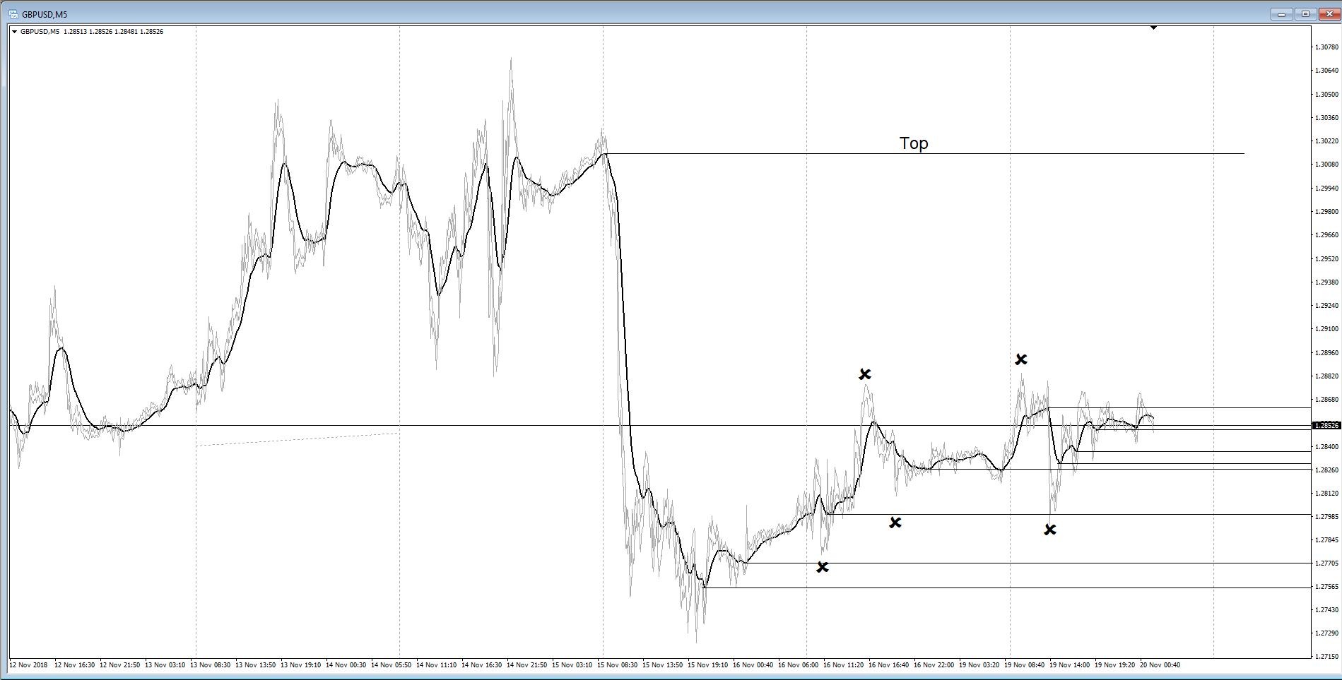 he-thong-khong-can-chart-traderviet5.