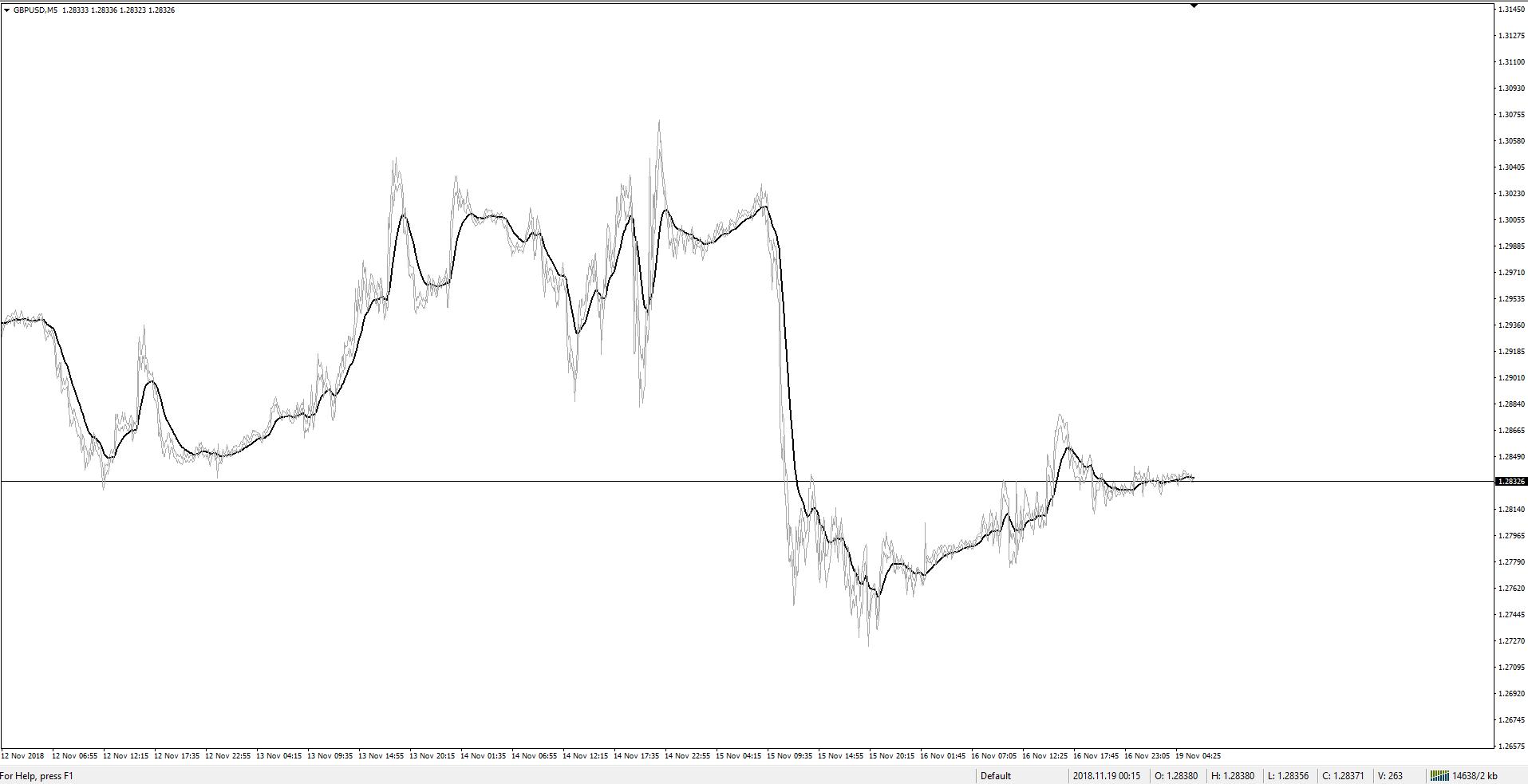 he-thong-khong-can-chart-traderviet7.