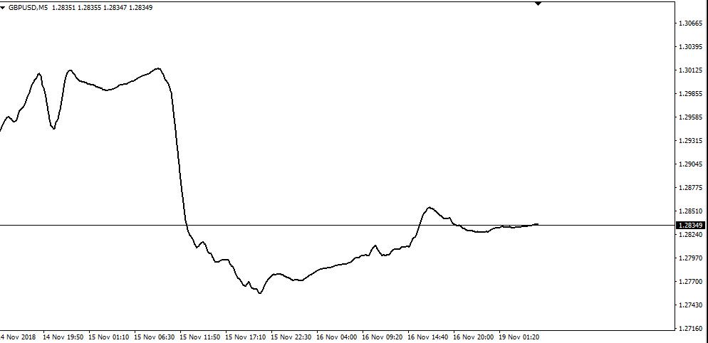 he-thong-khong-can-chart-traderviet9.