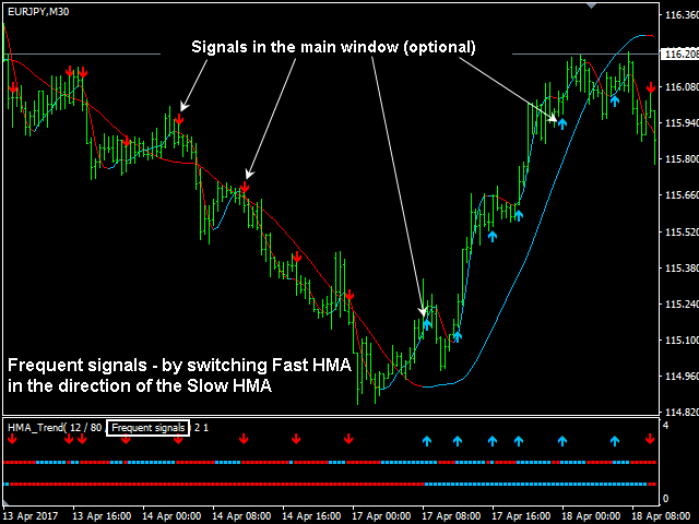 hma-trend-traderviet-2.