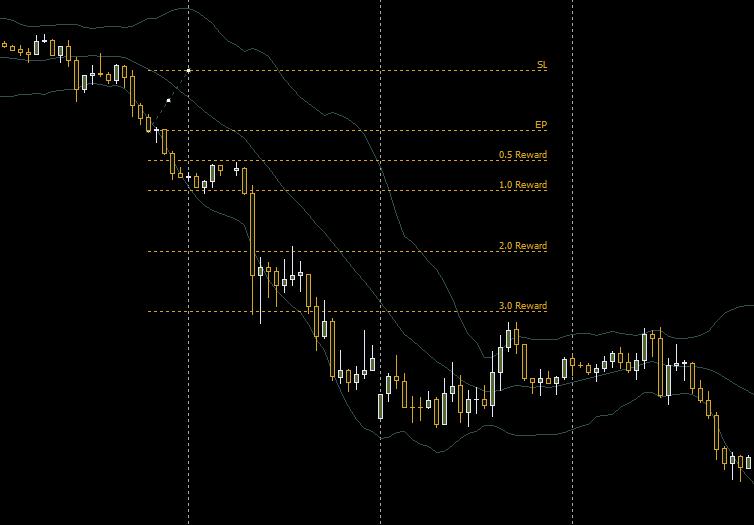 huong-dan-cach-h-a-c-k-fibo-tren-mt4-de-lam-cong-cu-do-risk-reward-traderviet5.