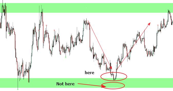 huong-dan-day-du-ve-swing-trade-cho-anh-em-optimal-traderviet3.