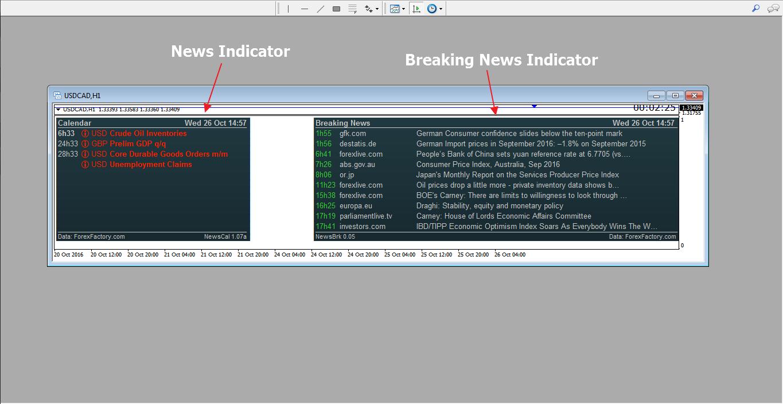 indicator breaking news.
