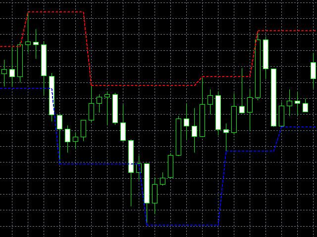 indicator-cong-cu-traderviet-5.
