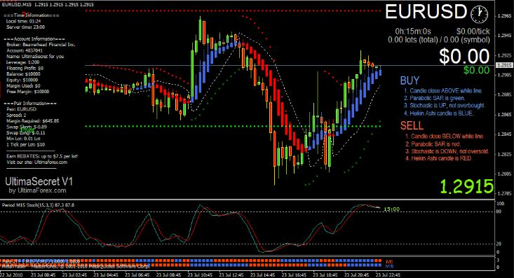 indicator-traderviet4.