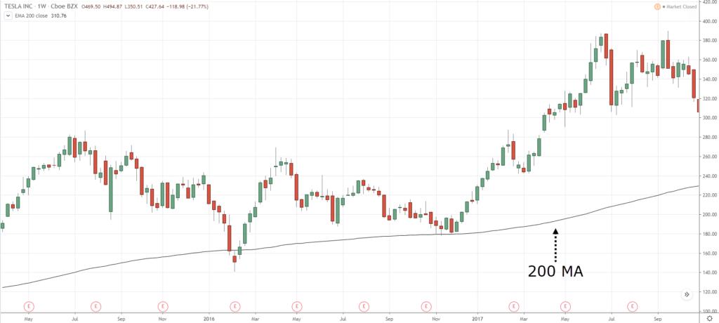indicator-traderviet6.