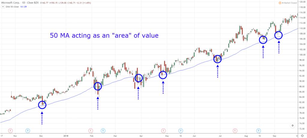indicator-traderviet7.