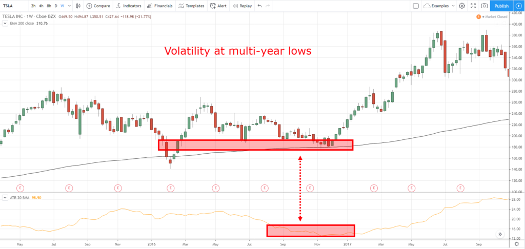 indicator-traderviet9.