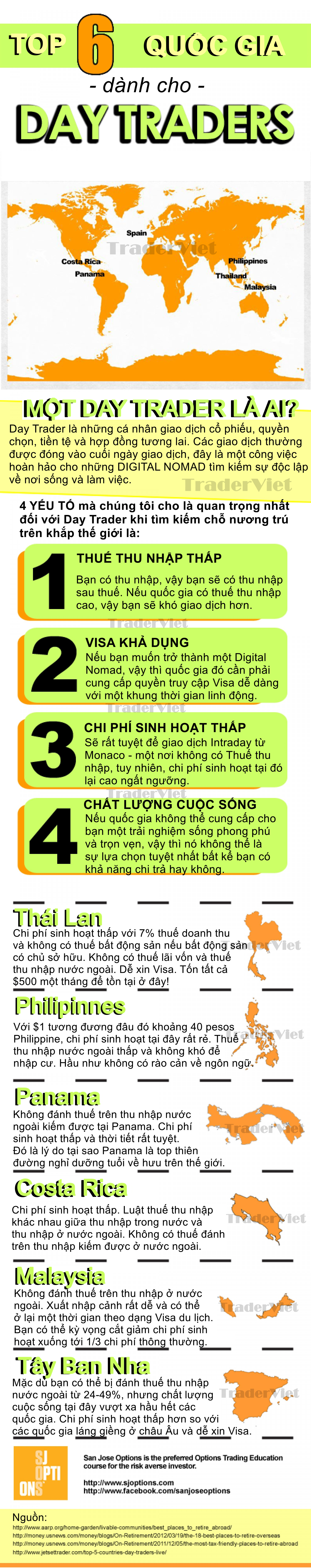 Infographic-Top-6-quoc-gia-la-thien-duong-tru-ngu-tuyet-dinh-cho-Day-Trader-TraderViet.