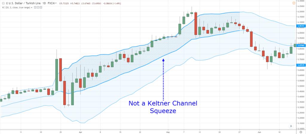 keltner-channel-traderviet8.