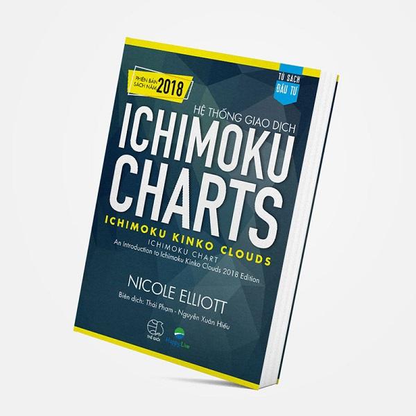 khuyen-mai-sach-he-thong-giao-dich-ichimoku-chart.