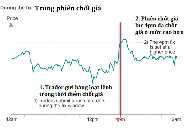 lam-cach-nao-de-lam-gia-thi-truong-forex-traderviet-1.