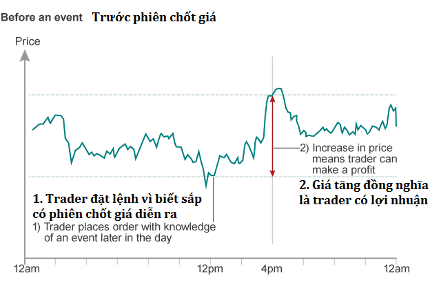 lam-cach-nao-de-lam-gia-thi-truong-forex-traderviet-2.
