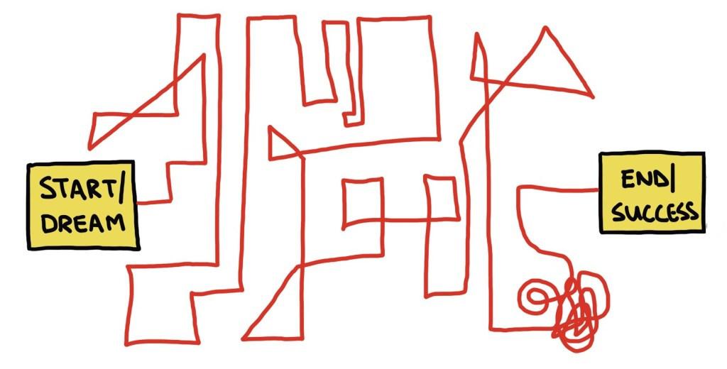 Lam-sao-de-biet-minh-dang-tham-lam-hay-dang-theo-duoi-khao-khat-giao-dich-TraderViet1.