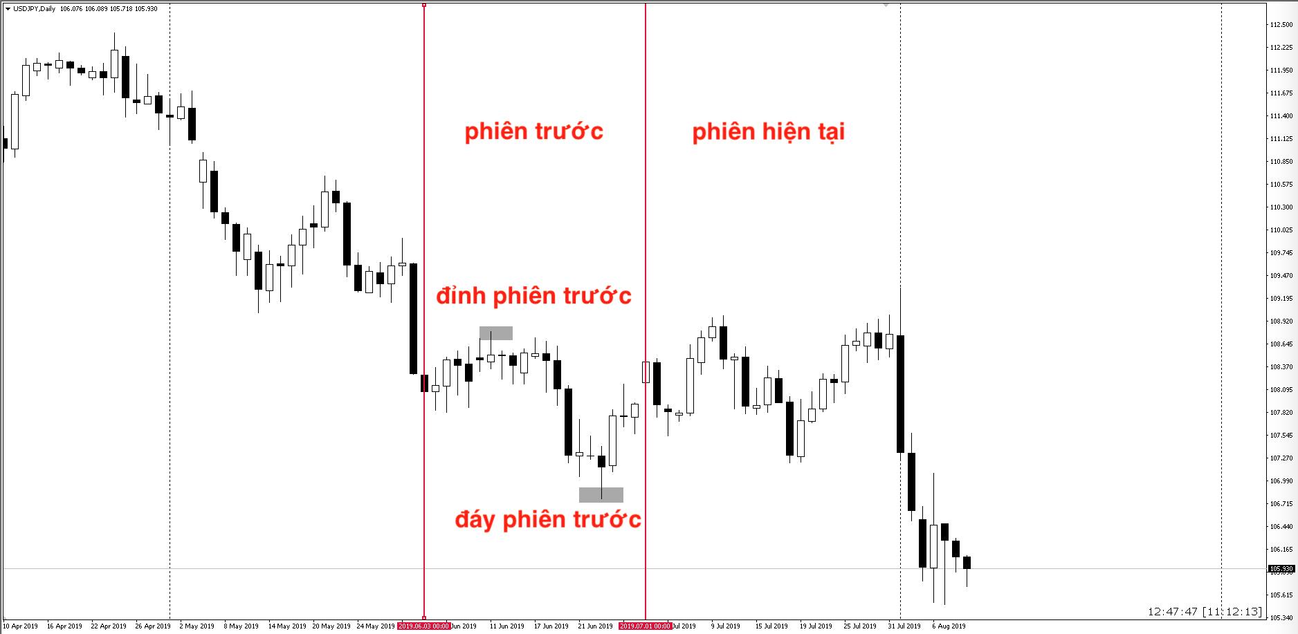 lance-beggs-price-action-traderviet1.