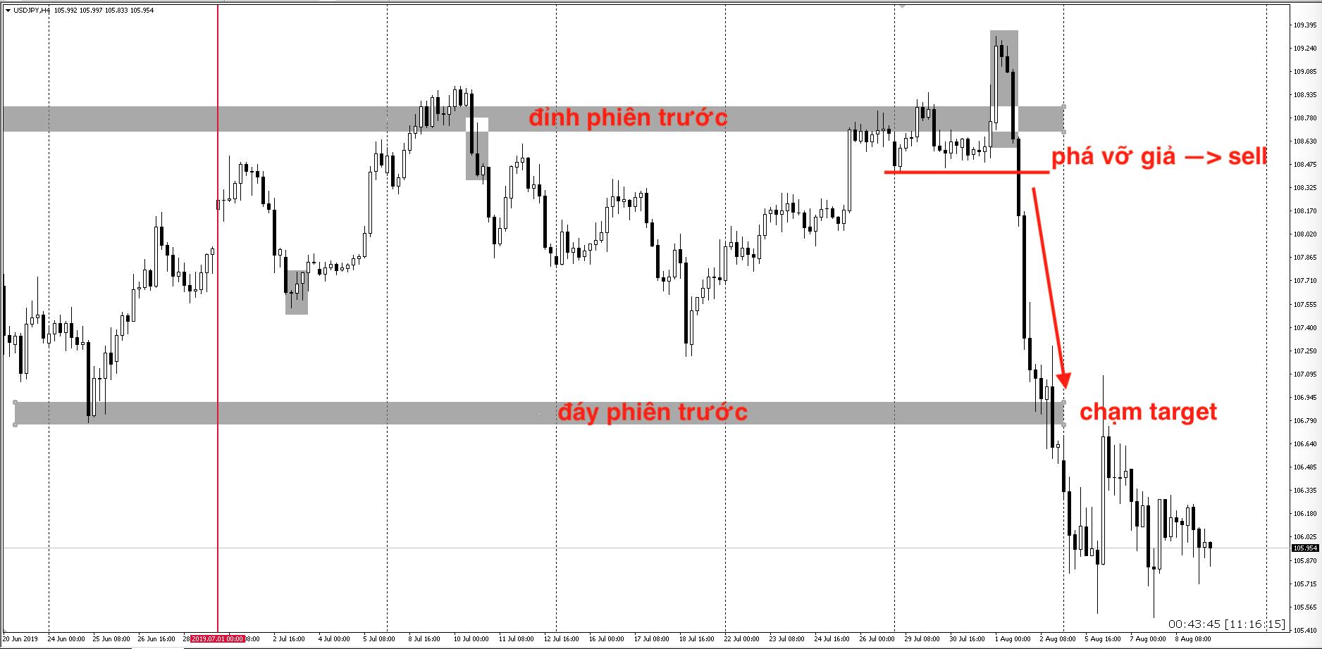 lance-beggs-price-action-traderviet2.