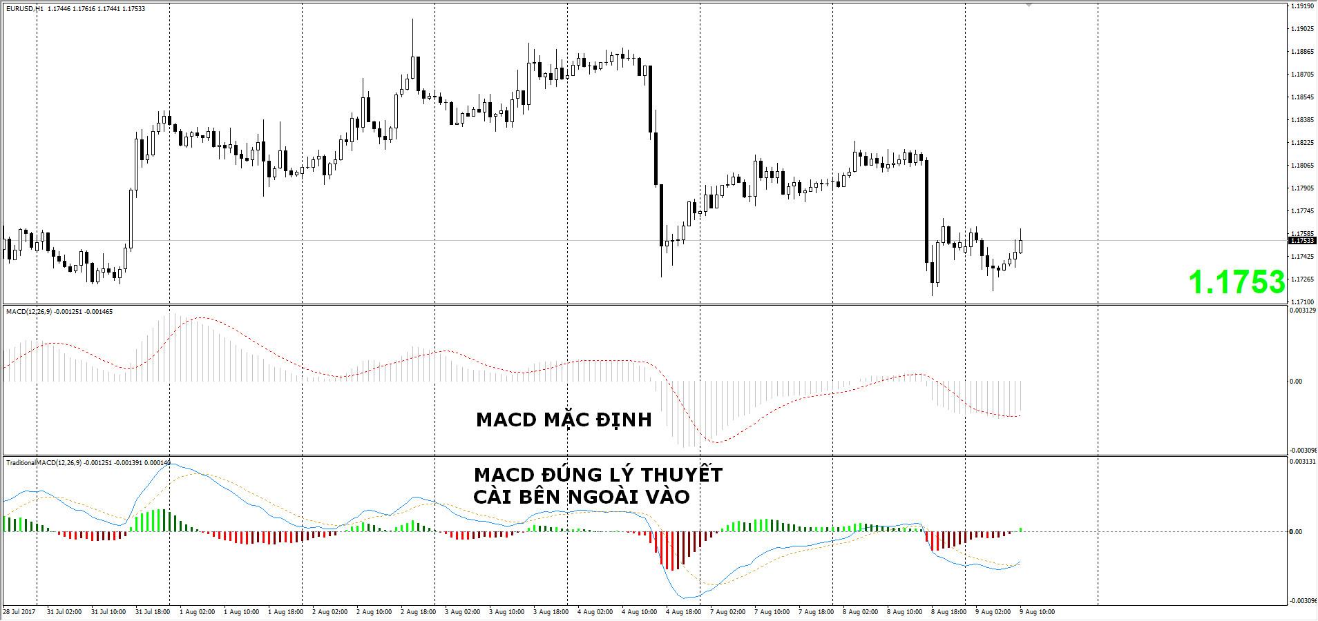 macd-traderviet-3.