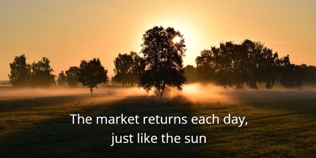 markets-return-like-the-sun.
