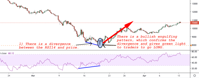 meo-price-action-traderviet5.