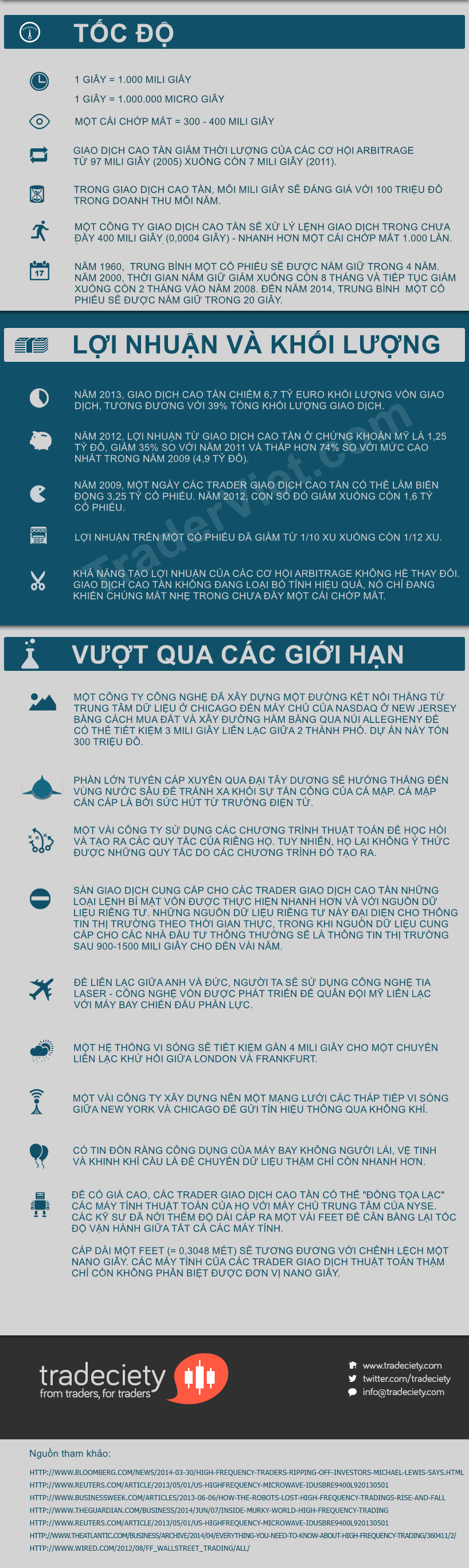 Mo-loi-tu-duy-voi-20-su-that-bat-ngo-ve-giao-dich-cao-tan-High-frequency-trading-TraderViet1.