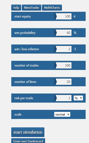 mo-phong-giao-dich-va-backtest-2-ung-dung-tuyet-doi-quan-trong-cho-trader-traderviet-1.