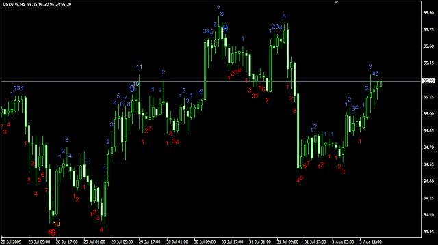 mot-thieu-sot-lon-khi-chung-ta-bo-qua-yeu-to-thoi-gian-trong-trading-traderviet-2.