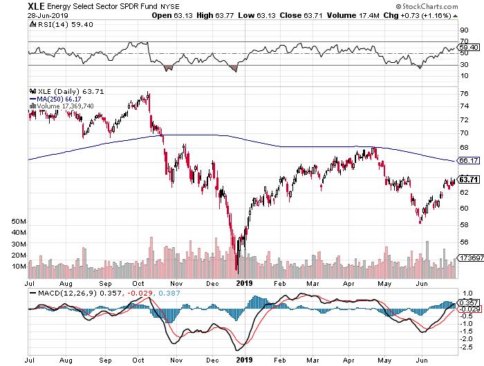 moving-average-traderviet1.