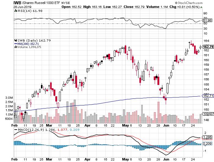 moving-average-traderviet2.