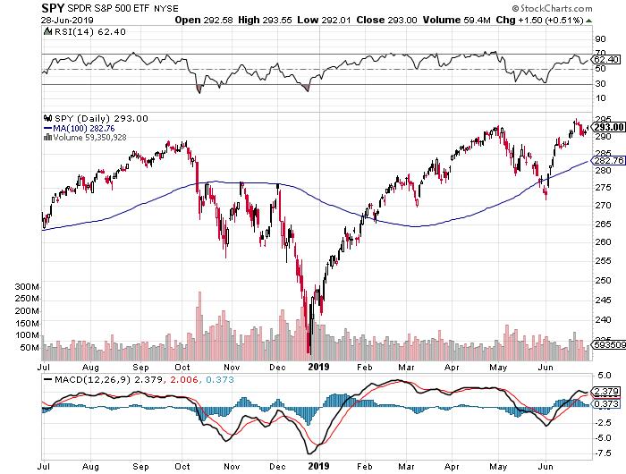 moving-average-traderviet3.