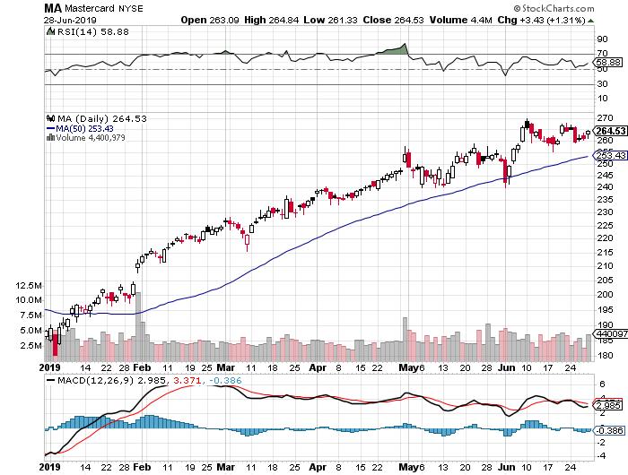 moving-average-traderviet4.