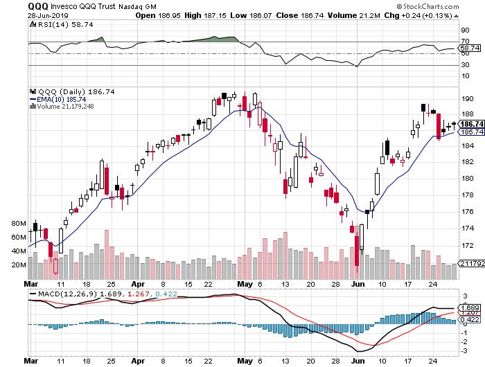 moving-average-traderviet6.
