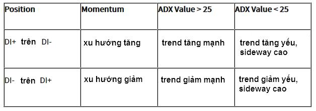 nhung-indicator-nao-thuong-duoc-su-dung-khi-trade-binary-options-traderviet.