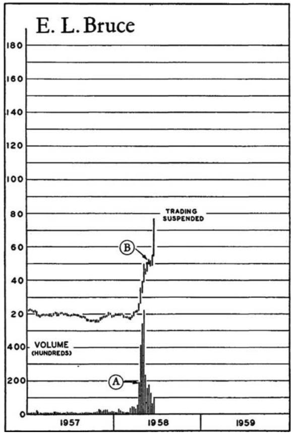 nicolas-darvas-traderviet16-2.