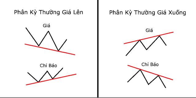 phan ky thuong.