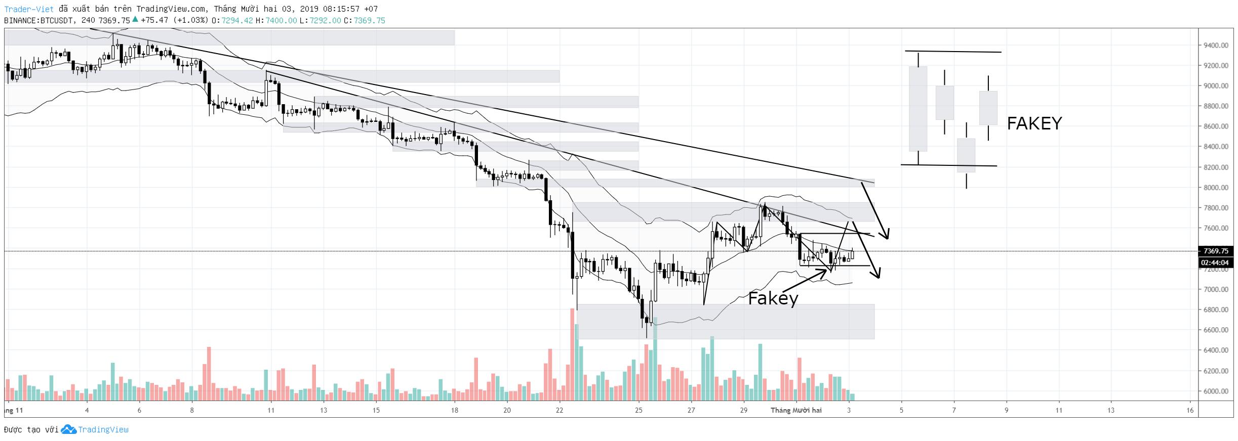 phan-tich-bitcoin-h4-traderviet.