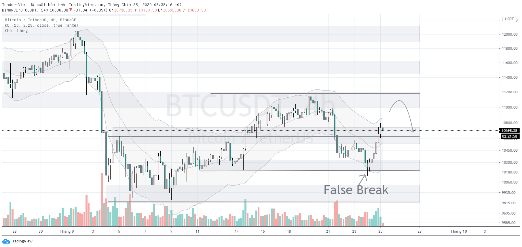 [Image: phan-tich-bitcoin-h4-traderviet-png.170052]