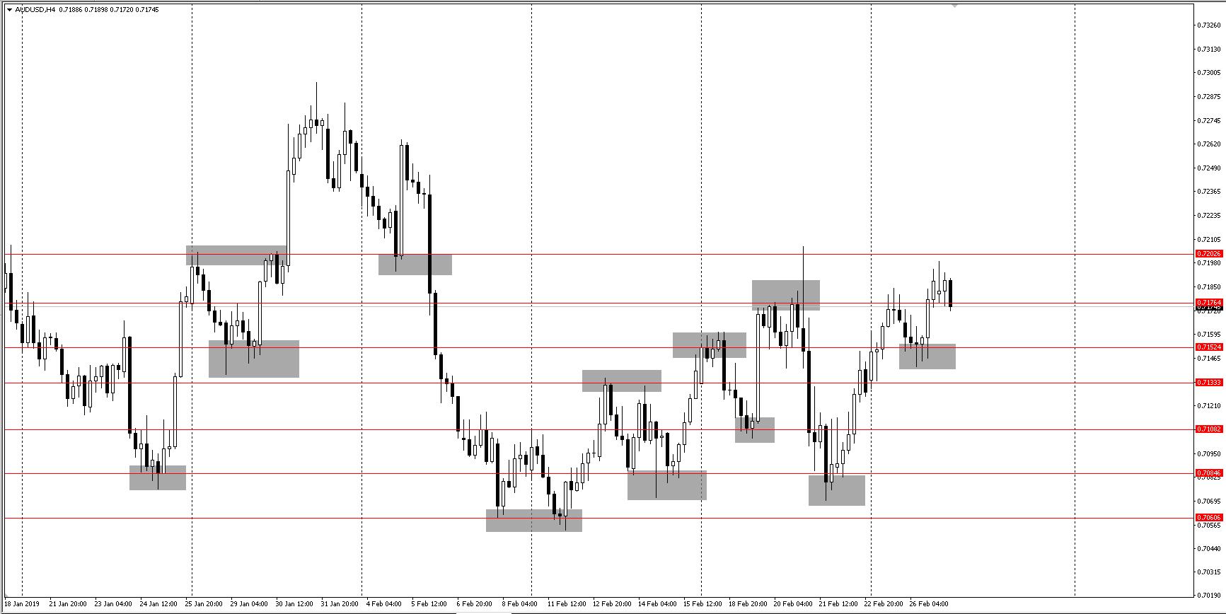 phan-tich-chart-traderviet10.