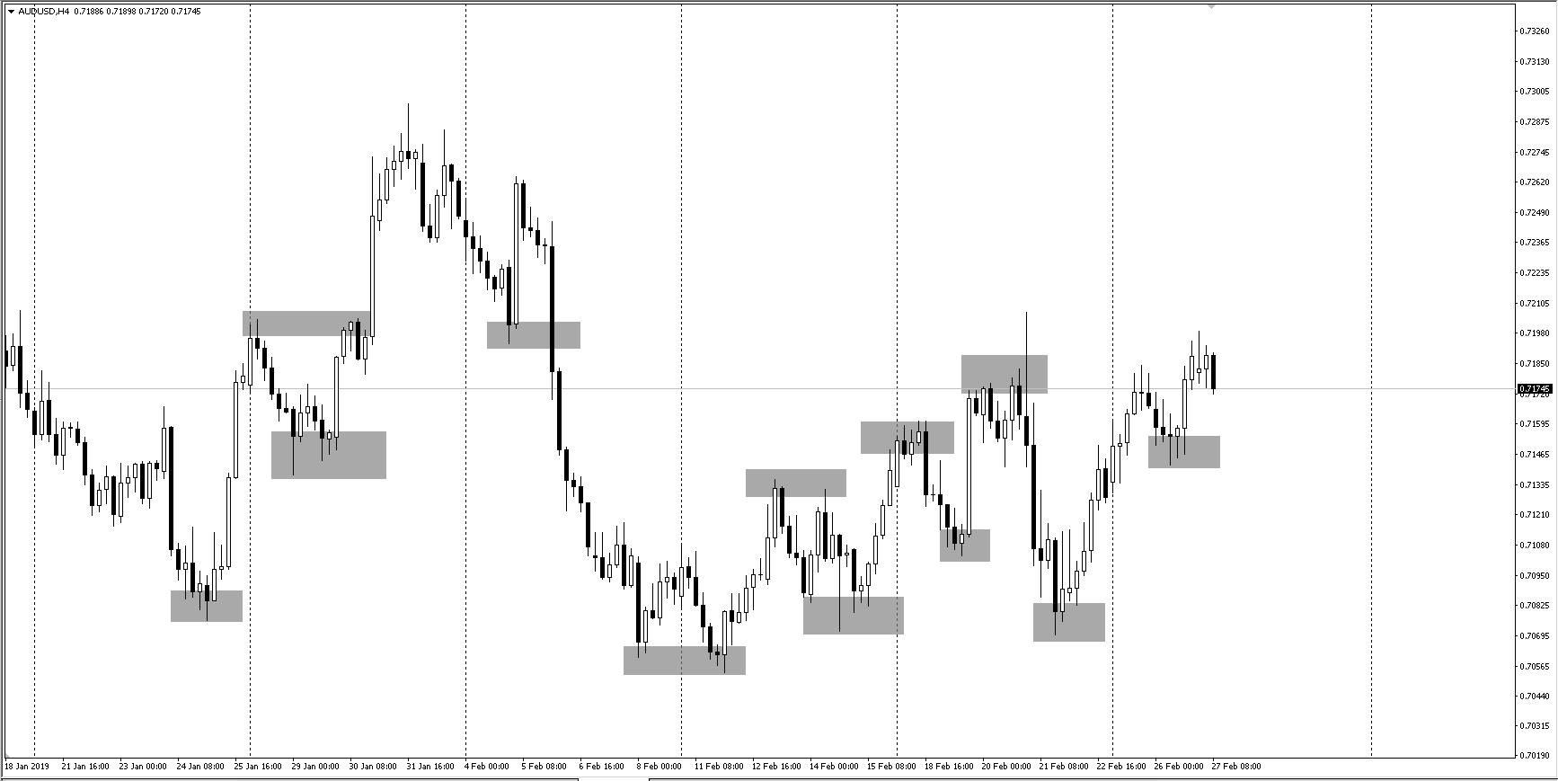 phan-tich-chart-traderviet11.
