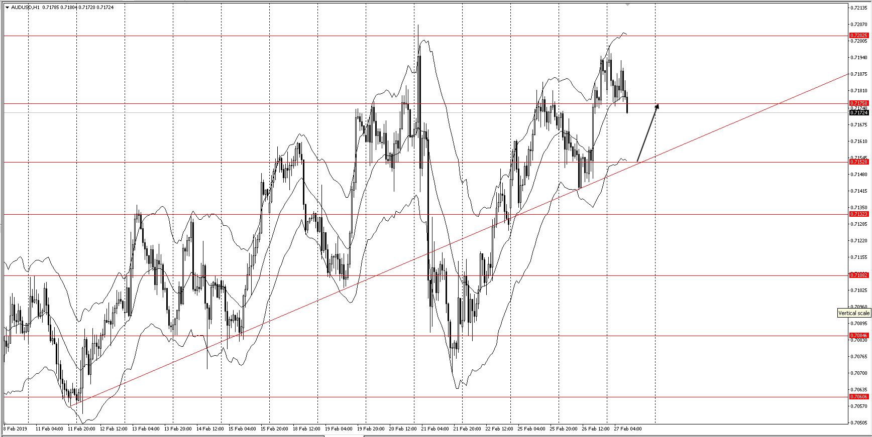 phan-tich-chart-traderviet2.