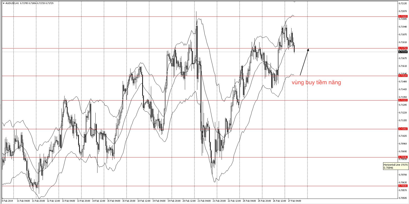 phan-tich-chart-traderviet3.