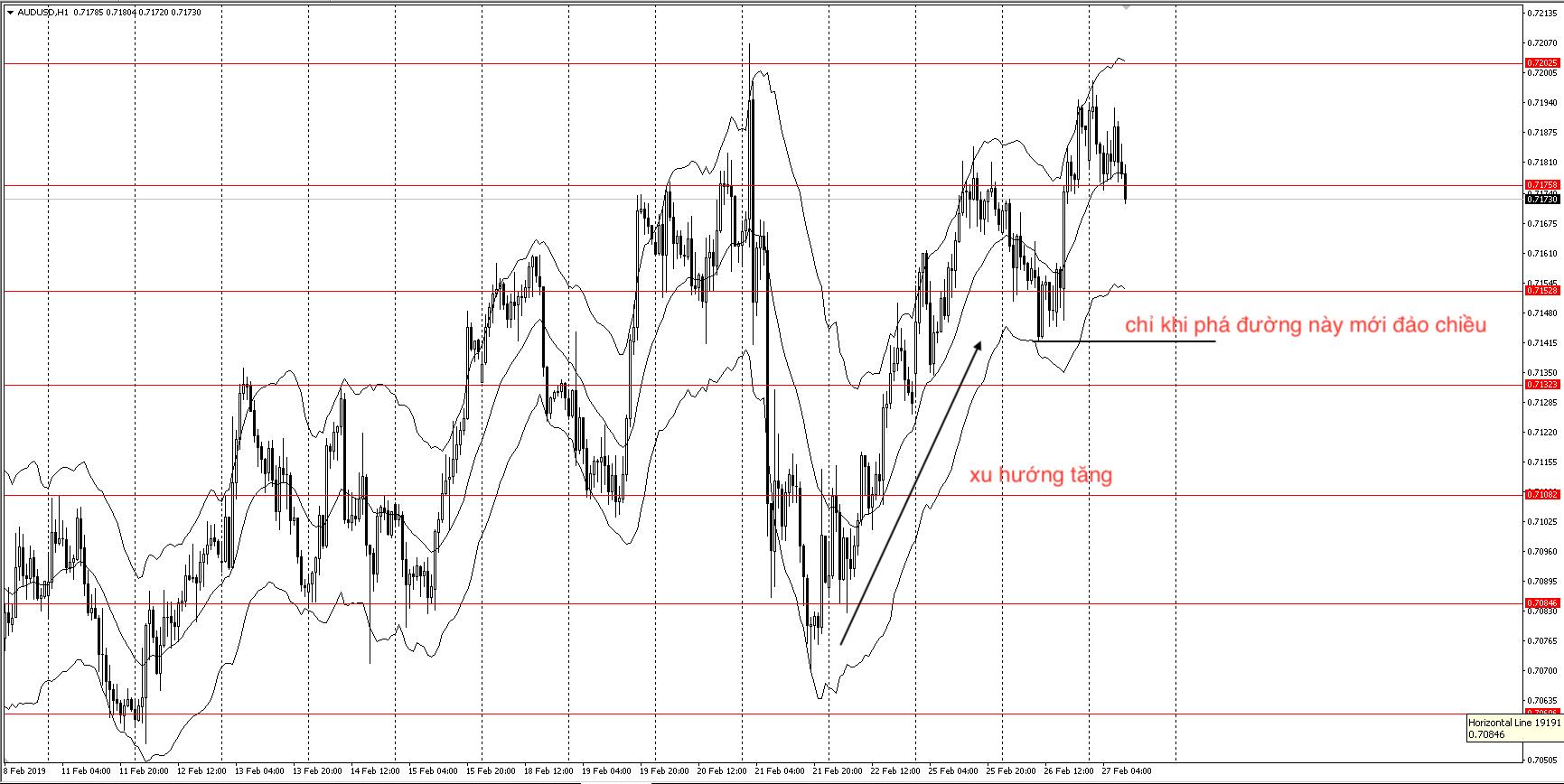 phan-tich-chart-traderviet4.