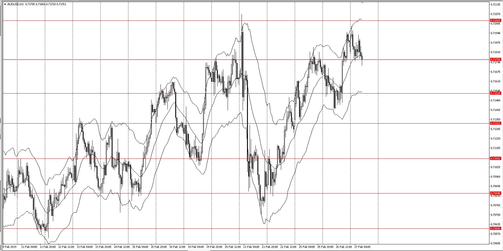 phan-tich-chart-traderviet5.