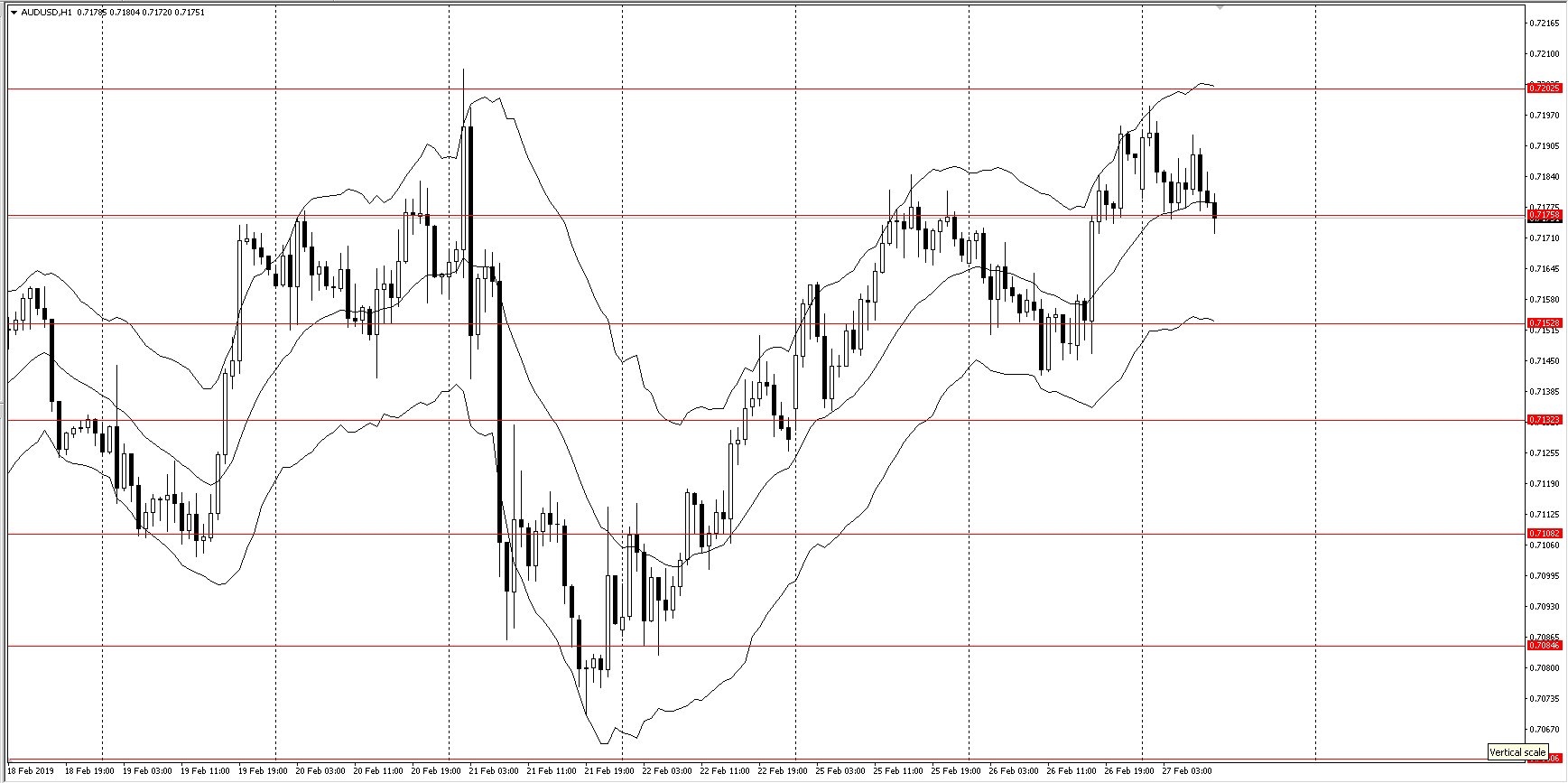 phan-tich-chart-traderviet7.