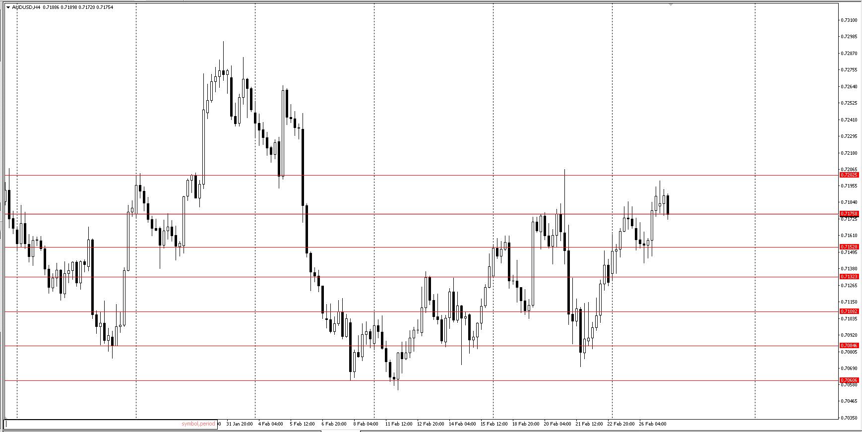phan-tich-chart-traderviet9.