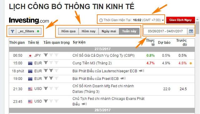 phan-tich-co-ban-khong-giup-ich-cho-trader-dac-biet-neu-ban-giao-dich-ngan-han-traderviet-2.